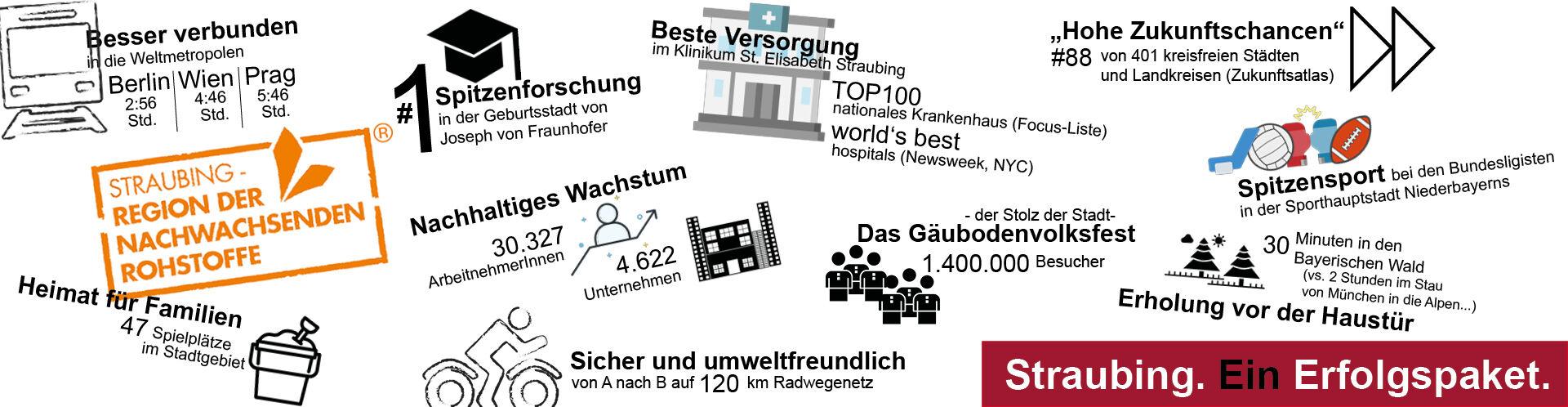 Straubing-Ein Erfolgspaket